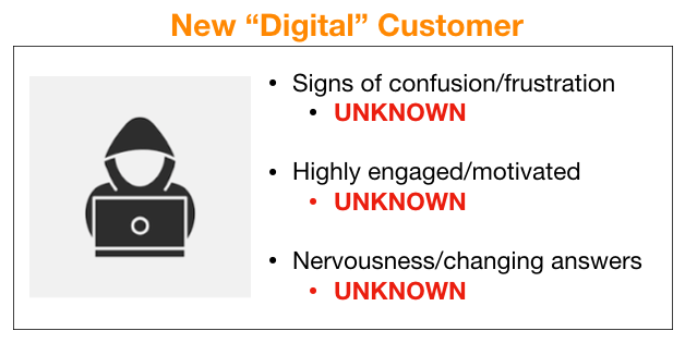 formotiv behavioral intelligence digital transformation digital body language