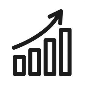 formotiv - revenue increasing