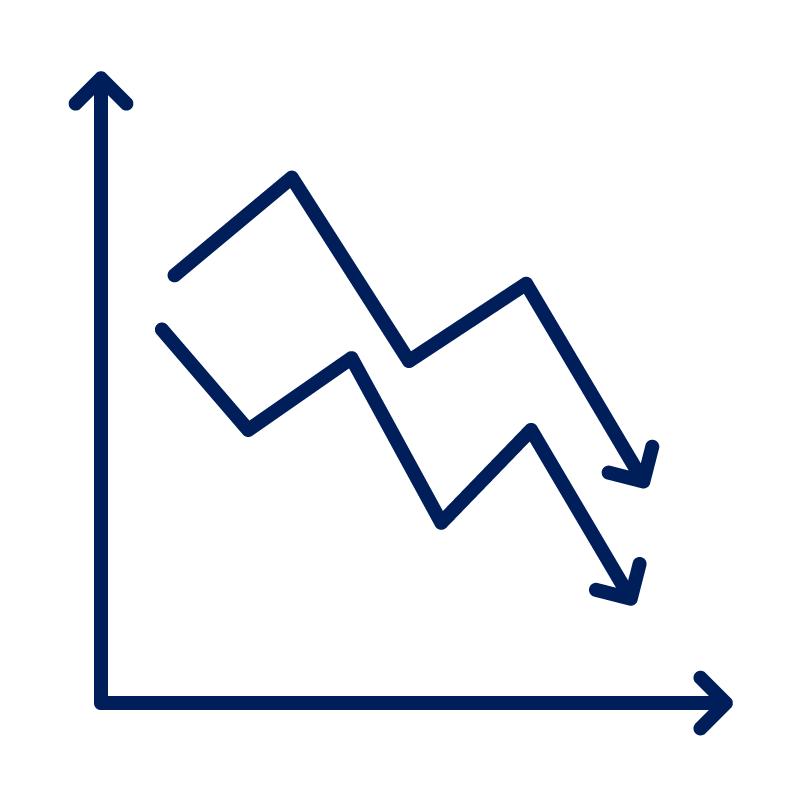 formotiv decrease insurance risk decrease icon