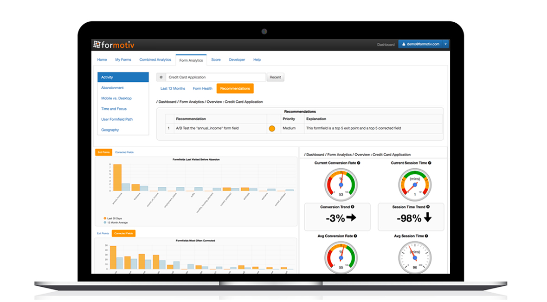 ForMotiv Marketing CX Analytics - digital behavioral intelligence - digital polygraph