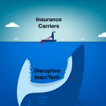 formotiv insurance insurtech disruption