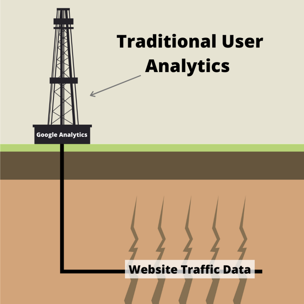 behavioral intelligence fracking