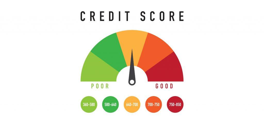 credit score covid